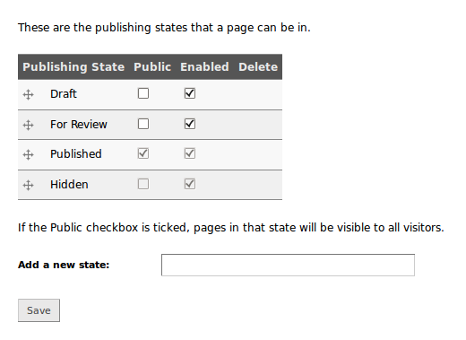 Publishing states table